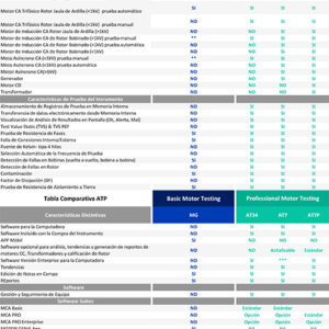 Spanish Comparison Chart Combined